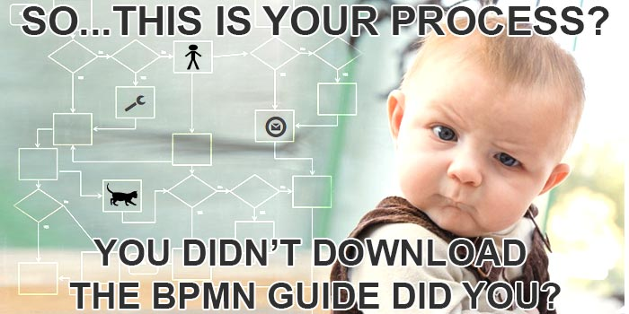 Learn BPMN 2.0 With This Free Quick Guide